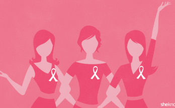 Later Diagnosis of Breast Cancer in Poor Women - Higher Mortality Rates